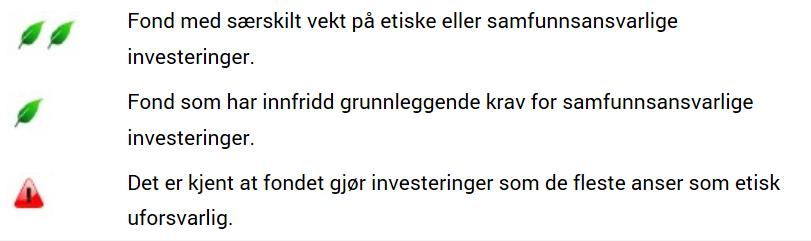 Skjermdump fra nettsiden til Skandiabanken